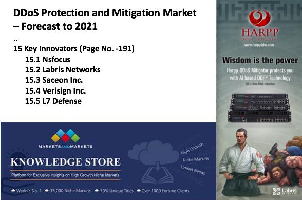 Harpp DDoS Mitigator Markets&Markets Key Innovator Forecast 2021