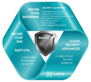Labris_Cloud_Security